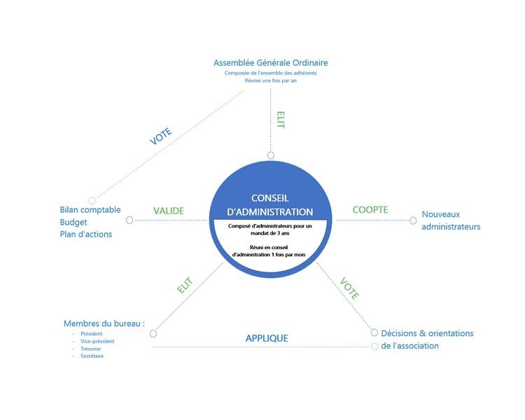 schma-organisation-2018
